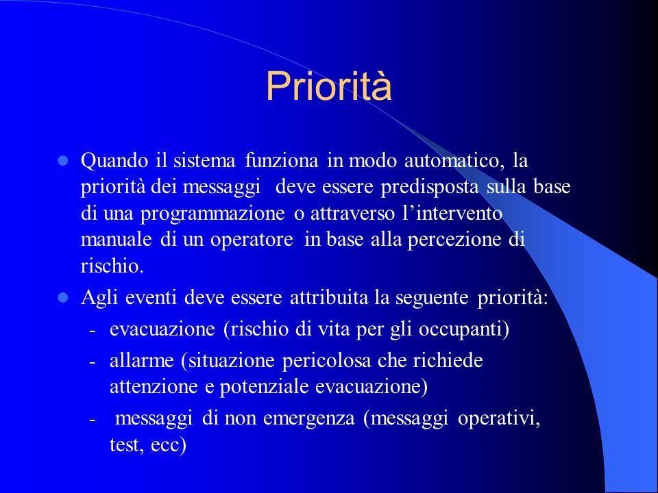 Progettazione dellimpianto Lo scopo dellimpianto è quello di diffondere messaggi con informazioni utili alla salvaguardia di vite umane su una o più z