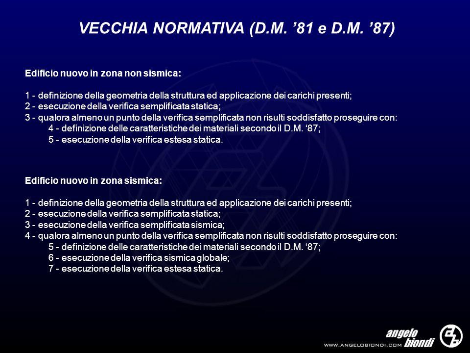 VECCHIA NORMATIVA (D.M. 81 e D.M. 87) Edificio nuovo in zona non sismica: 1 - definizione della geometria della struttura ed applicazione dei carichi