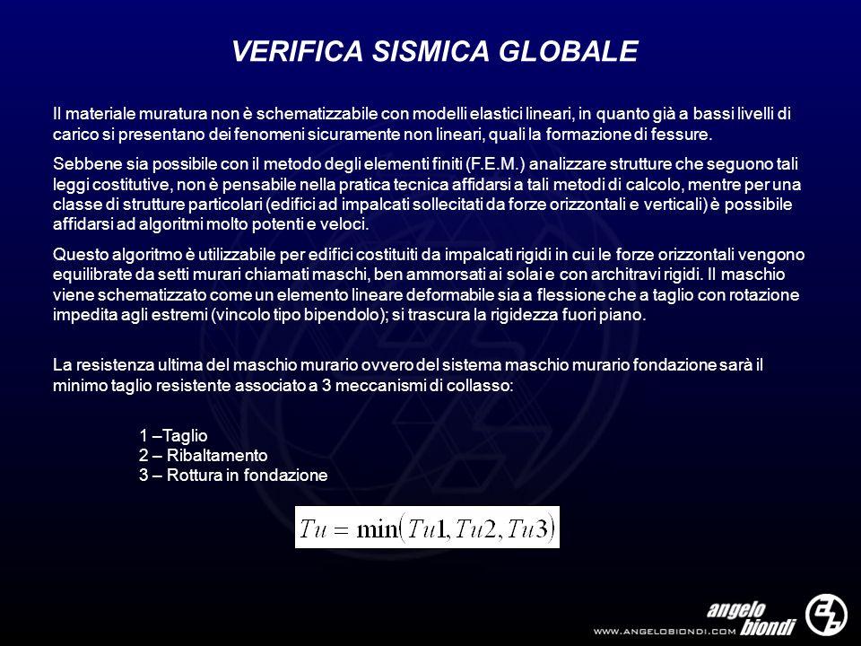 VERIFICA SISMICA GLOBALE Il materiale muratura non è schematizzabile con modelli elastici lineari, in quanto già a bassi livelli di carico si presenta