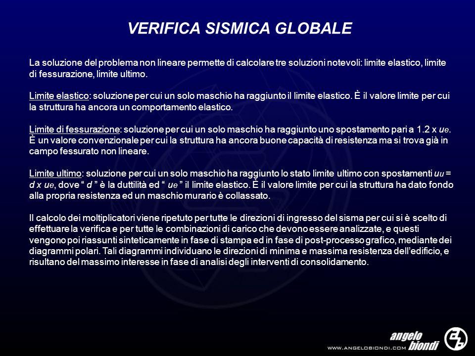 VERIFICA SISMICA GLOBALE La soluzione del problema non lineare permette di calcolare tre soluzioni notevoli: limite elastico, limite di fessurazione,