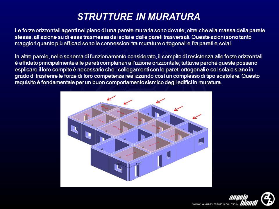 I MATERIALI DELLA MURATURA - La Muratura - Tipo Muratura Peso Specifico [kg/m 3 ] F k Resistenza a Compressione [kg/cm 2 ] F kv Resistenza a Taglio [kg/cm 2 ] E Modulo elastico longitudinale [kg/cm 2 ] G Modulo elastico trasversale [kg/cm 2 ] Mattoni pieni malta bastarda1900301,23000012000 Blocchi modulari 29 x 19 x 191900250,82500010000 Blocchi in argilla espansa1700301,83000012000 Blocchi in cls alleggerito1700301,83000012000 Pietrame in cattive condizioni190050,250002000 Pietrame ben organizzato1900200,7200008000 Muratura a sacco1900150,4150006000 Muratura listata in cattive condizioni190050,2650002000 Muratura listata ben organizzata1900200,91200008000 Muratura listata a sacco in buone condizioni1900150,52150006000 Blocchi di tufo18002512500010000 Mattoni pieni nuovi19005025000020000 Mattoni forati nuovi1800502,45000020000 Muratura consolidata con cls e rete1900501,85000020000 Pietrame iniettato1900301,13000012000 Muratura a sacco consolidata con cls e rete1900301,13000012000 Per quanto riguarda le caratteristiche delle murature utilizzate per la verifica delle stesse (densità, resistenze, moduli elastici), lo specchietto sotto riportato contiene una serie di valori, proposti dal D.M.