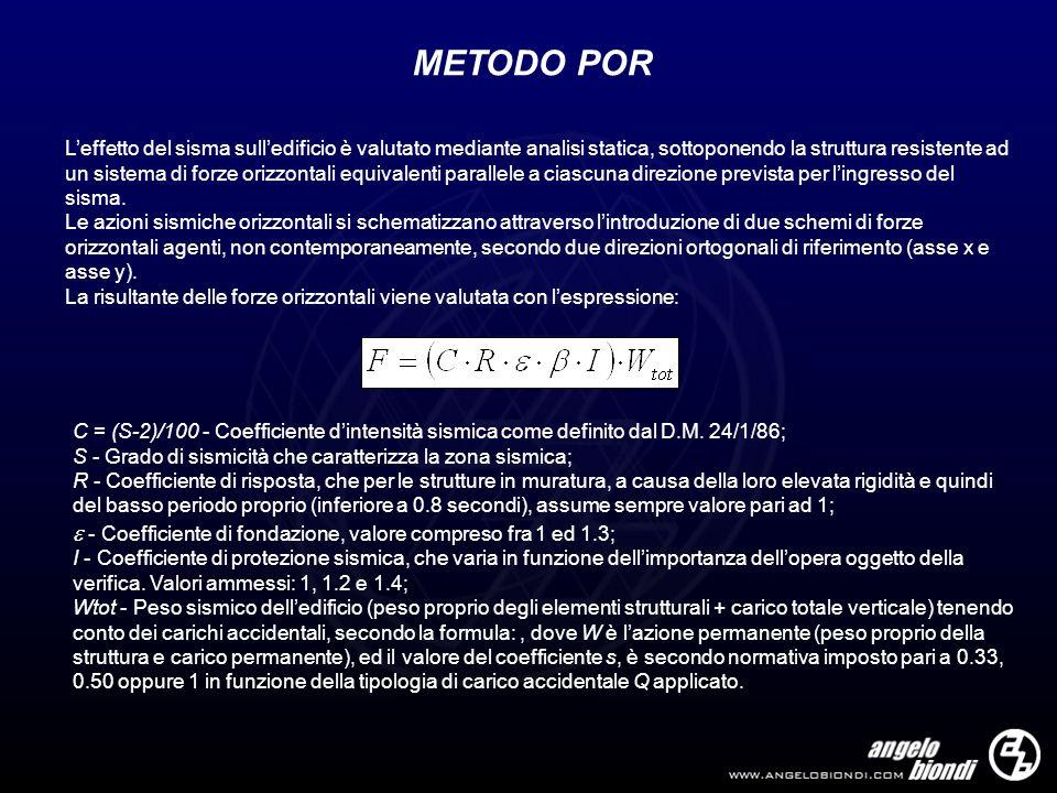 METODO POR Leffetto del sisma sulledificio è valutato mediante analisi statica, sottoponendo la struttura resistente ad un sistema di forze orizzontal