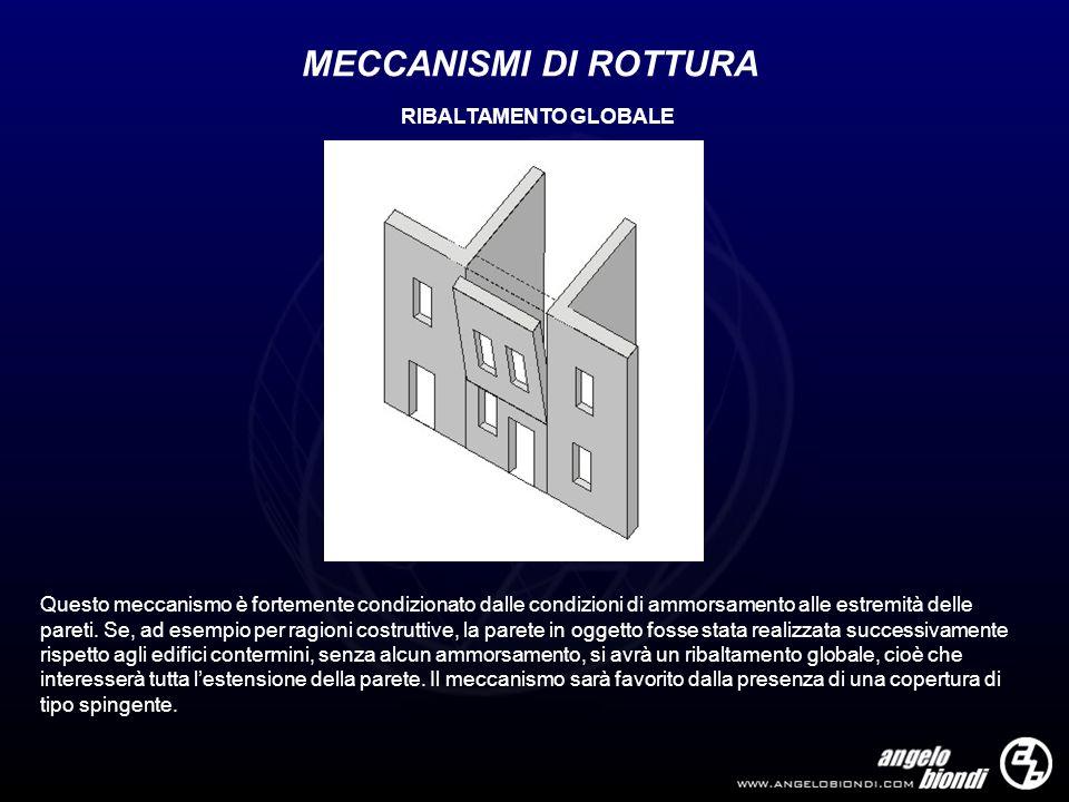 MECCANISMI DI ROTTURA Questo meccanismo è fortemente condizionato dalle condizioni di ammorsamento alle estremità delle pareti. Se, ad esempio per rag