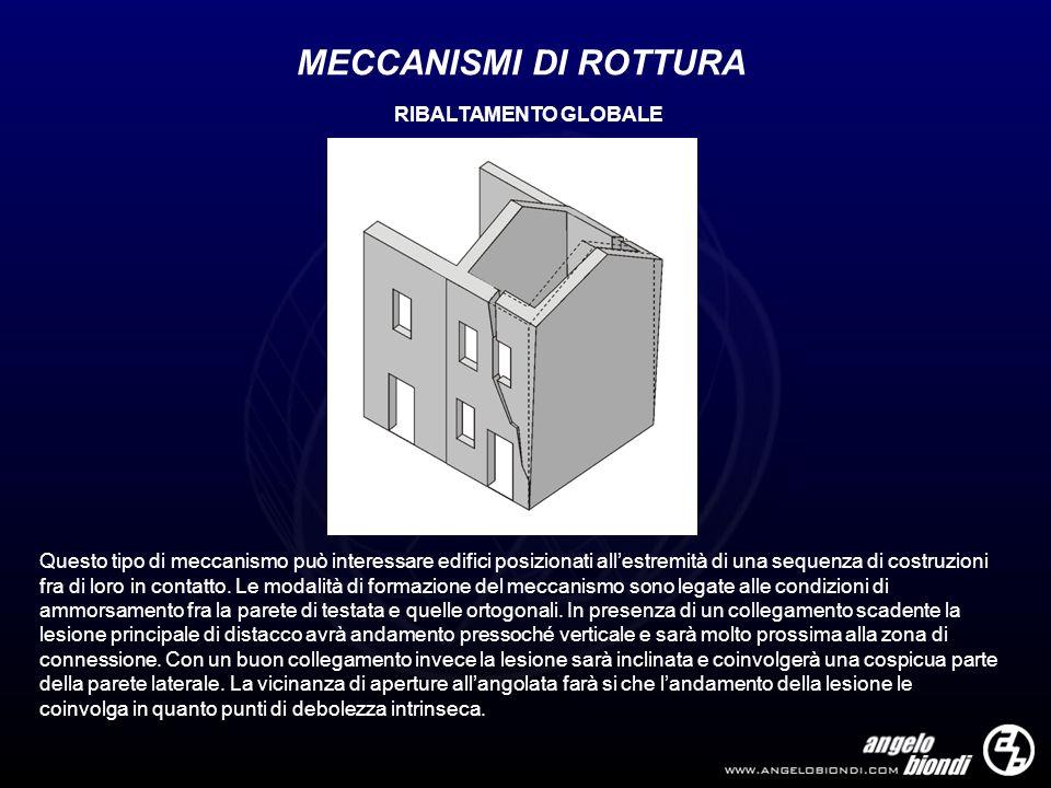 MECCANISMI DI ROTTURA Questo tipo di meccanismo può interessare edifici posizionati allestremità di una sequenza di costruzioni fra di loro in contatt