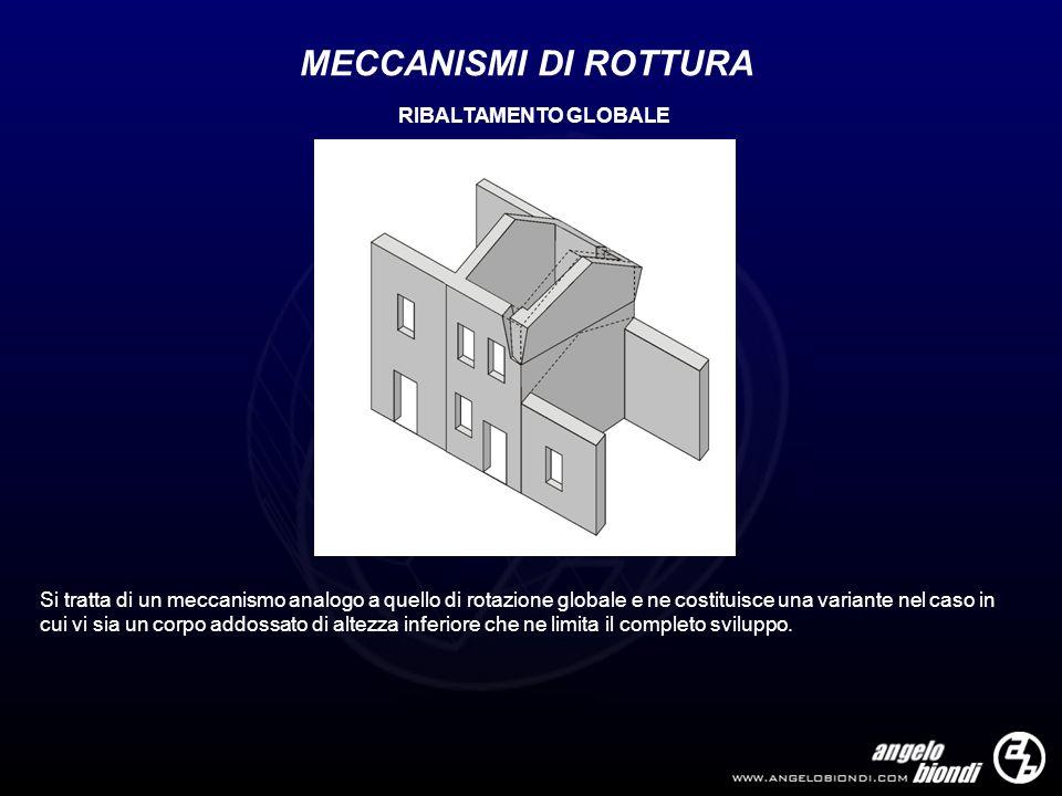MECCANISMI DI ROTTURA Si tratta di un meccanismo analogo a quello di rotazione globale e ne costituisce una variante nel caso in cui vi sia un corpo a