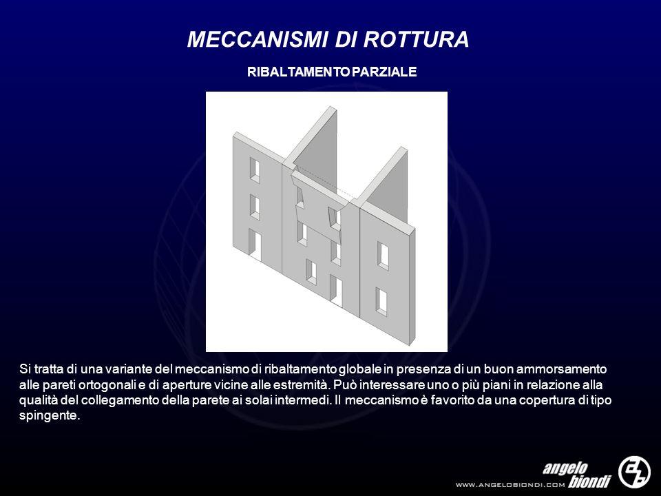 MECCANISMI DI ROTTURA Si tratta di una variante del meccanismo di ribaltamento globale in presenza di un buon ammorsamento alle pareti ortogonali e di