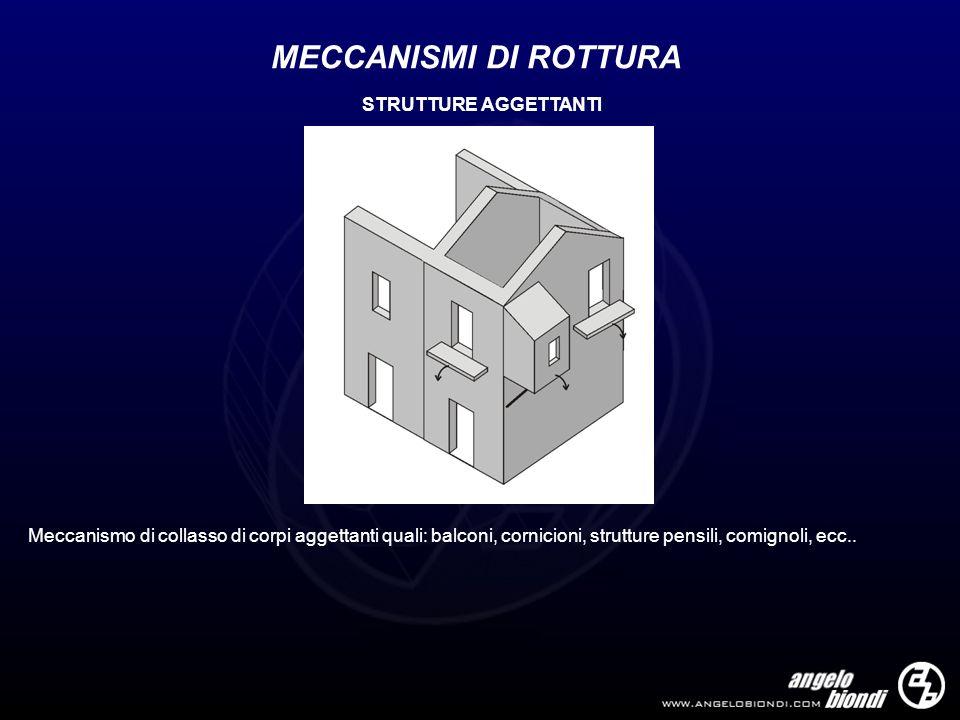MECCANISMI DI ROTTURA Meccanismo di collasso di corpi aggettanti quali: balconi, cornicioni, strutture pensili, comignoli, ecc.. STRUTTURE AGGETTANTI
