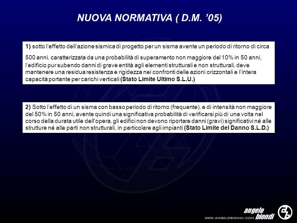 NUOVA NORMATIVA ( D.M. 05) 1) sotto leffetto dellazione sismica di progetto per un sisma avente un periodo di ritorno di circa 500 anni, caratterizzat