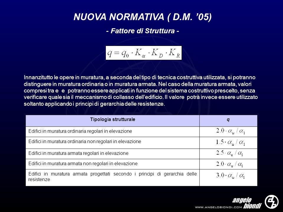 NUOVA NORMATIVA ( D.M. 05) - Fattore di Struttura - Innanzitutto le opere in muratura, a seconda del tipo di tecnica costruttiva utilizzata, si potran