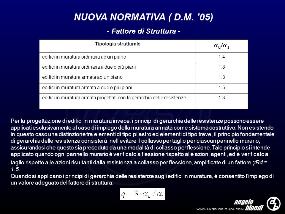 NUOVA NORMATIVA ( D.M. 05) - Fattore di Struttura - Tipologia strutturale u edifici in muratura ordinaria ad un piano1.4 edifici in muratura ordinaria