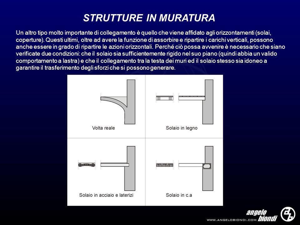 STRUTTURE IN MURATURA Un altro tipo molto importante di collegamento è quello che viene affidato agli orizzontamenti (solai, coperture). Questi ultimi