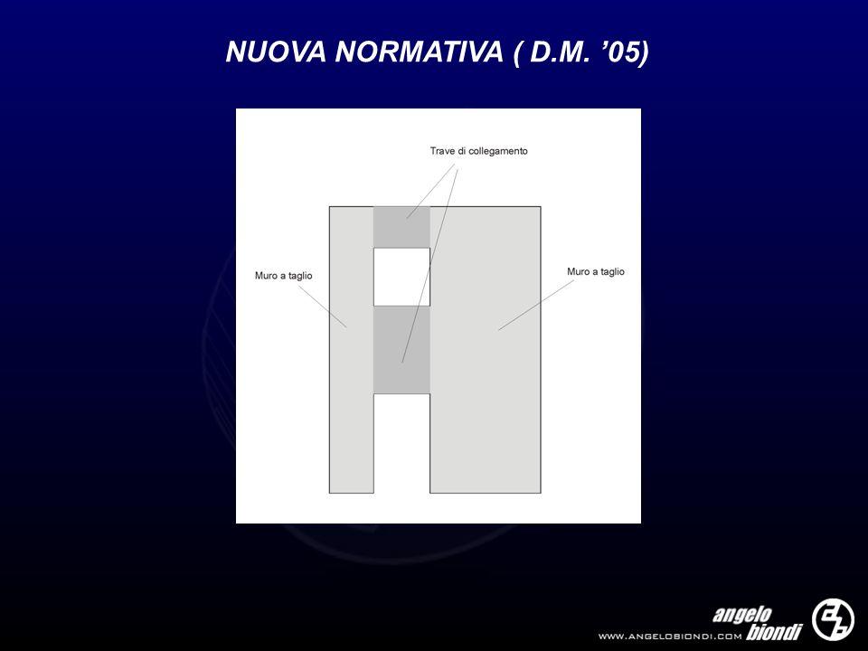 NUOVA NORMATIVA ( D.M. 05)