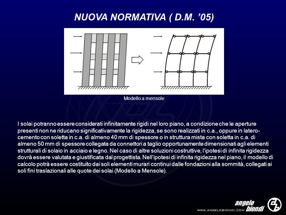 Modello a mensole I solai potranno essere considerati infinitamente rigidi nel loro piano, a condizione che le aperture presenti non ne riducano signi