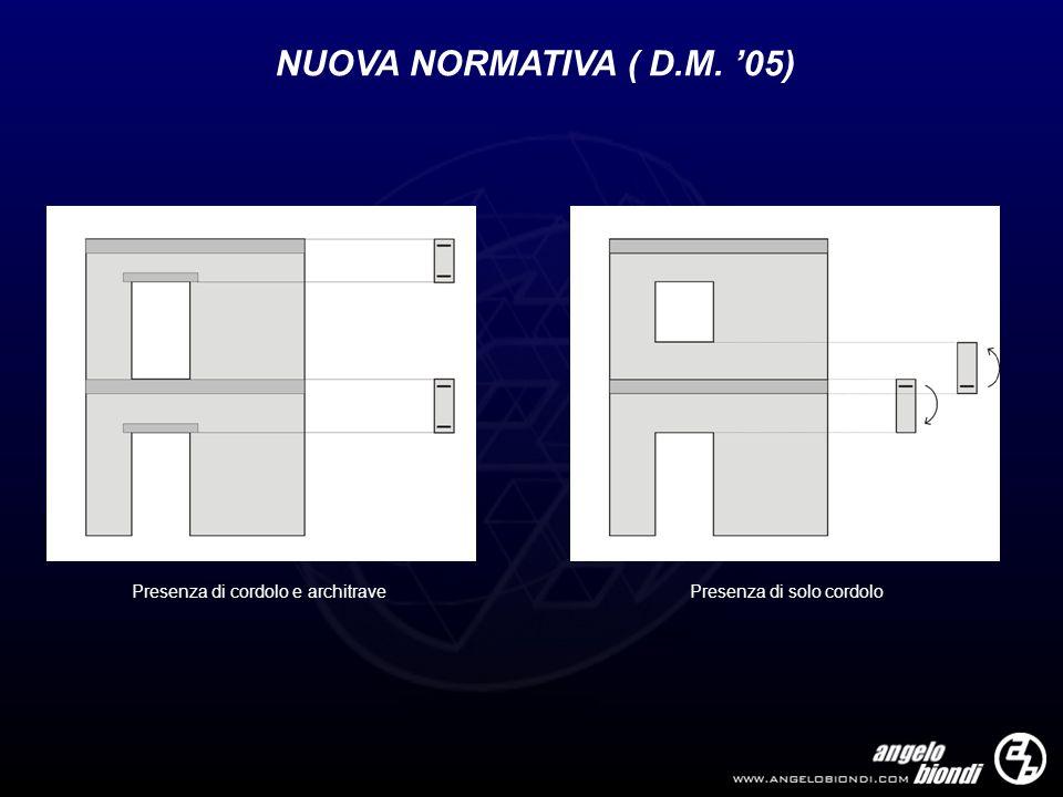 NUOVA NORMATIVA ( D.M. 05) Presenza di cordolo e architravePresenza di solo cordolo