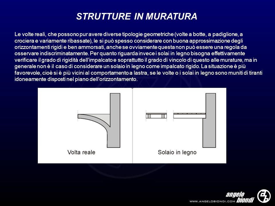 STRUTTURE IN MURATURA Le volte reali, che possono pur avere diverse tipologie geometriche (volte a botte, a padiglione, a crociera e variamente ribass