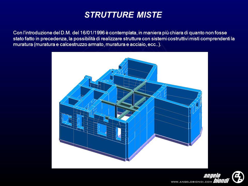 INTERVENTI SULLA MURATURA - Sistema CAM - Andamento delle forze e degli spostamenti durante i cicli di carico e scarico Diagrammi Forza-Spostamento di un pannello senza e con sistema CAM