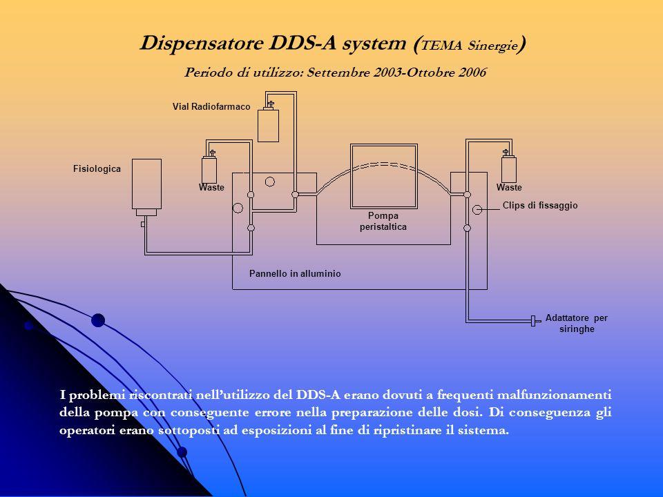Dispensatore DDS-A system ( TEMA Sinergie ) Periodo di utilizzo: Settembre 2003-Ottobre 2006 I problemi riscontrati nellutilizzo del DDS-A erano dovut