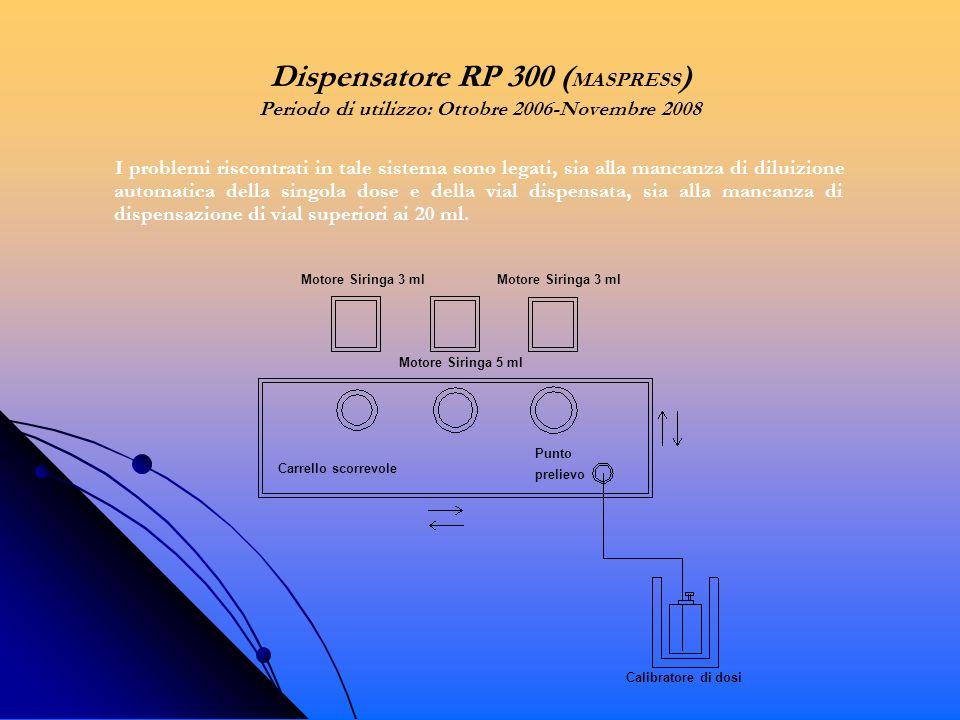 Dispensatore RP 300 ( MASPRESS ) Periodo di utilizzo: Ottobre 2006-Novembre 2008 I problemi riscontrati in tale sistema sono legati, sia alla mancanza