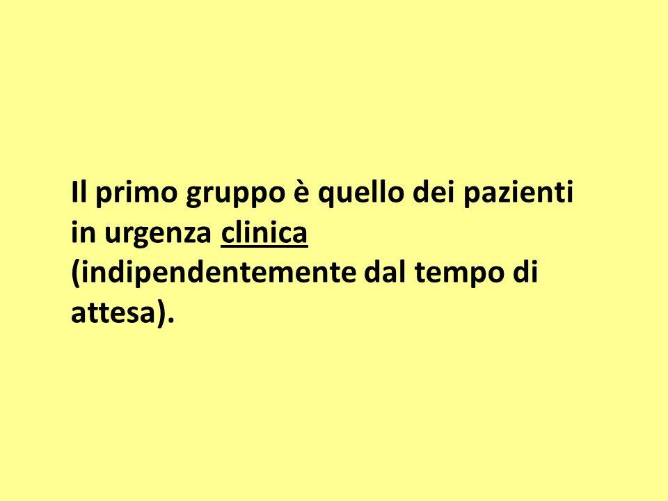 Il primo gruppo è quello dei pazienti in urgenza clinica (indipendentemente dal tempo di attesa).