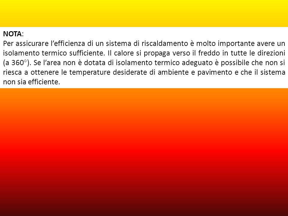 NOTA: Per assicurare lefficienza di un sistema di riscaldamento è molto importante avere un isolamento termico sufficiente. Il calore si propaga verso