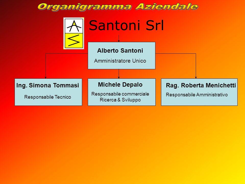 Alberto Santoni Amministratore Unico Michele Depalo Responsabile commerciale Ricerca & Sviluppo Ing. Simona Tommasi Responsabile Tecnico Rag. Roberta