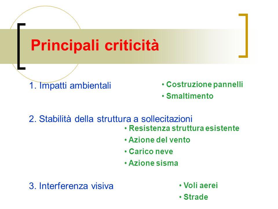 Principali criticità 1.Impatti ambientali 2. Stabilità della struttura a sollecitazioni 3.