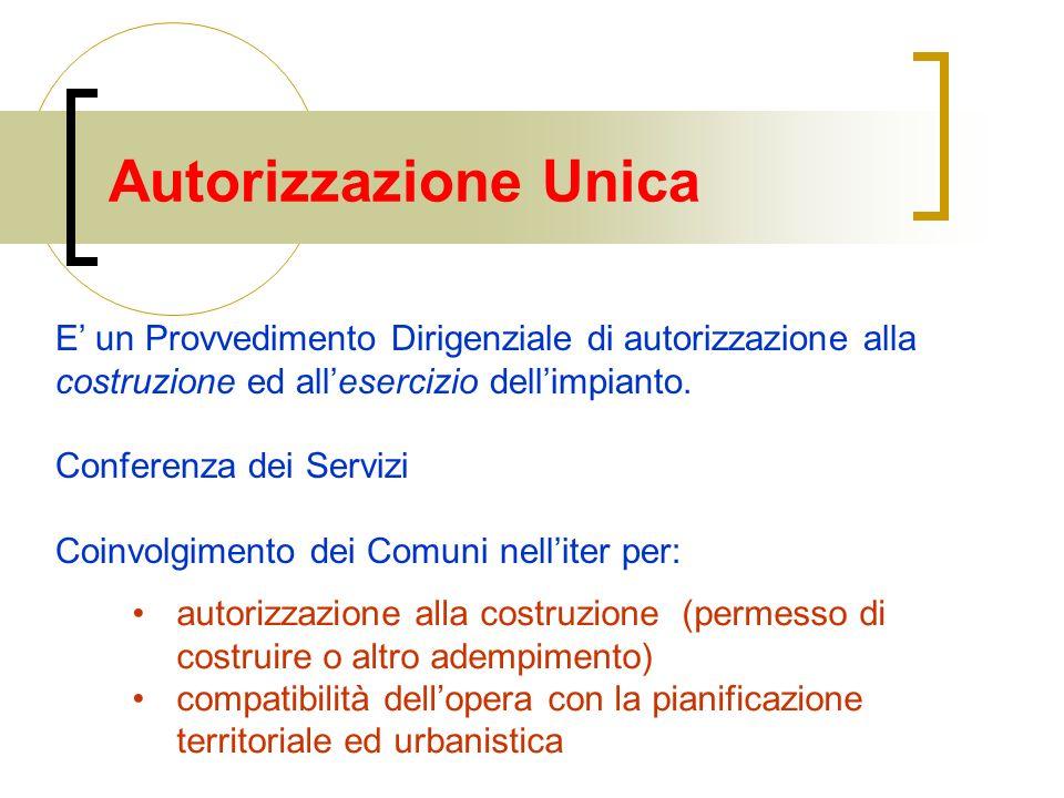Autorizzazione Unica E un Provvedimento Dirigenziale di autorizzazione alla costruzione ed allesercizio dellimpianto.