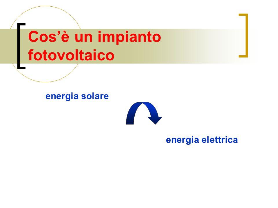 Cosè un impianto fotovoltaico energia elettrica energia solare