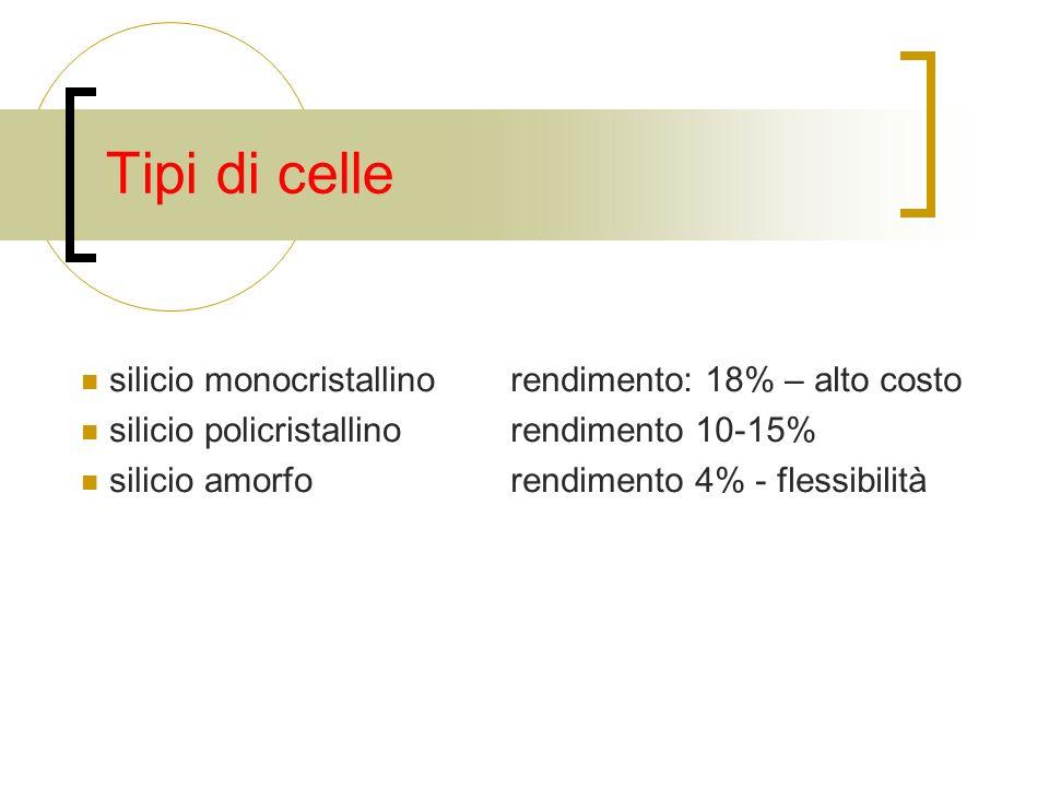 Tipi di celle silicio monocristallino silicio policristallino silicio amorfo rendimento: 18% – alto costo rendimento 10-15% rendimento 4% - flessibilità