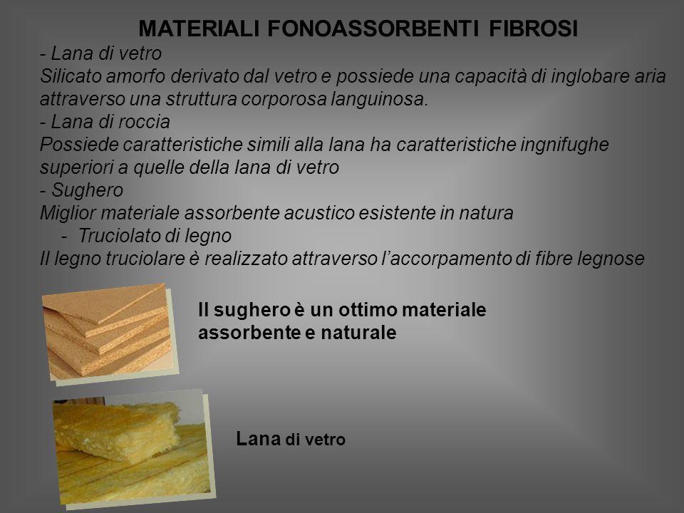 MATERIALI FONOASSORBENTI FIBROSI - Lana di vetro Silicato amorfo derivato dal vetro e possiede una capacità di inglobare aria attraverso una struttura corporosa languinosa.