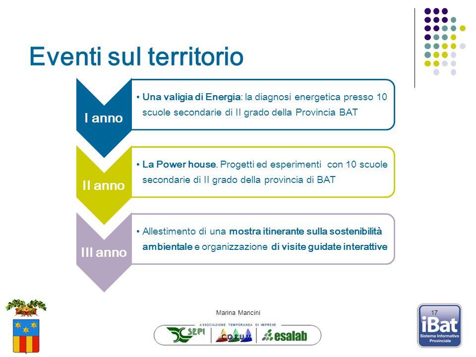 Marina Mancini17 Eventi sul territorio I anno Una valigia di Energia: la diagnosi energetica presso 10 scuole secondarie di II grado della Provincia B