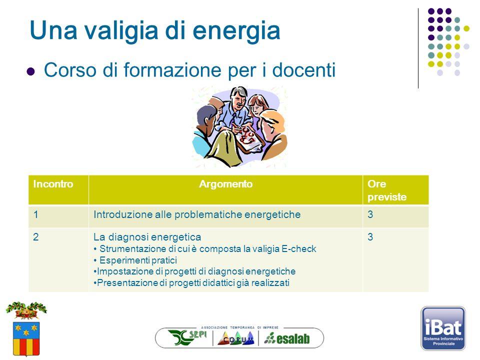 Una valigia di energia Corso di formazione per i docenti IncontroArgomentoOre previste 1Introduzione alle problematiche energetiche3 2La diagnosi ener