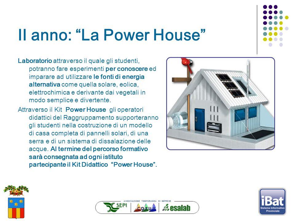 II anno: La Power House Laboratorio attraverso il quale gli studenti, potranno fare esperimenti per conoscere ed imparare ad utilizzare le fonti di en