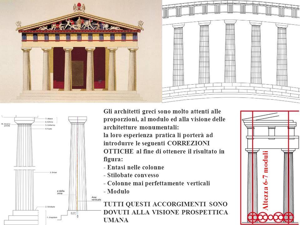 Gli architetti greci sono molto attenti alle proporzioni, al modulo ed alla visione delle architetture monumentali: la loro esperienza pratica li port
