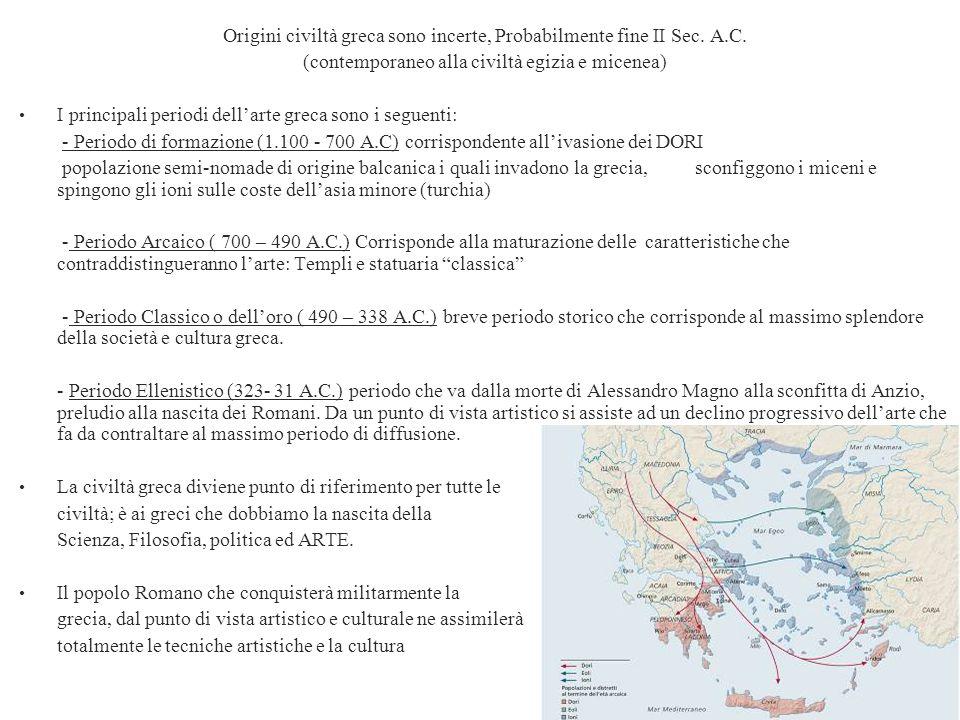 Origini civiltà greca sono incerte, Probabilmente fine II Sec. A.C. (contemporaneo alla civiltà egizia e micenea) I principali periodi dellarte greca