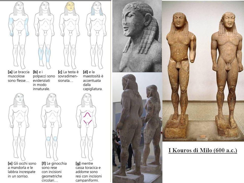 I Kouros Statuaria arcaica che rappresenta Divinità/eroi/ e uomini con le seguenti caratteristiche: -Nudità maschili (simbolo di forza) -Testa eretta