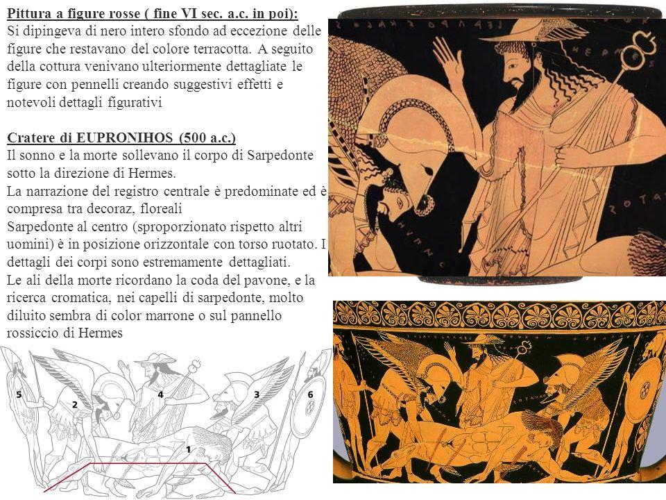 Pittura a figure rosse ( fine VI sec. a.c. in poi): Si dipingeva di nero intero sfondo ad eccezione delle figure che restavano del colore terracotta.