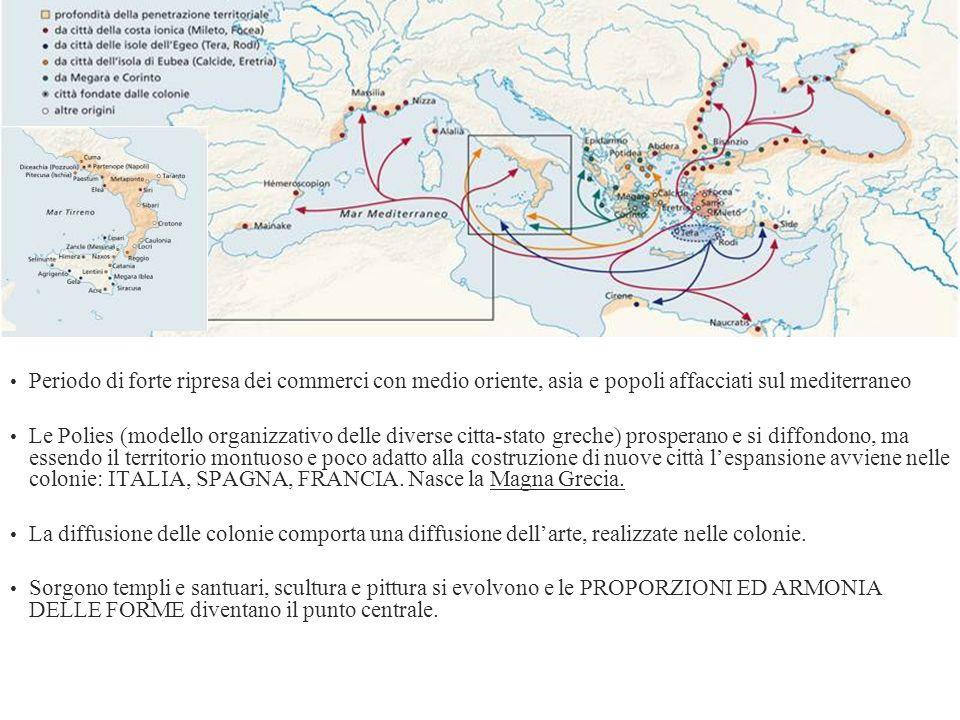 Periodo di forte ripresa dei commerci con medio oriente, asia e popoli affacciati sul mediterraneo Le Polies (modello organizzativo delle diverse citt