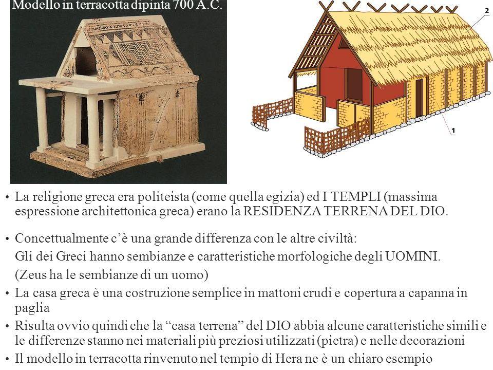 La religione greca era politeista (come quella egizia) ed I TEMPLI (massima espressione architettonica greca) erano la RESIDENZA TERRENA DEL DIO. Conc