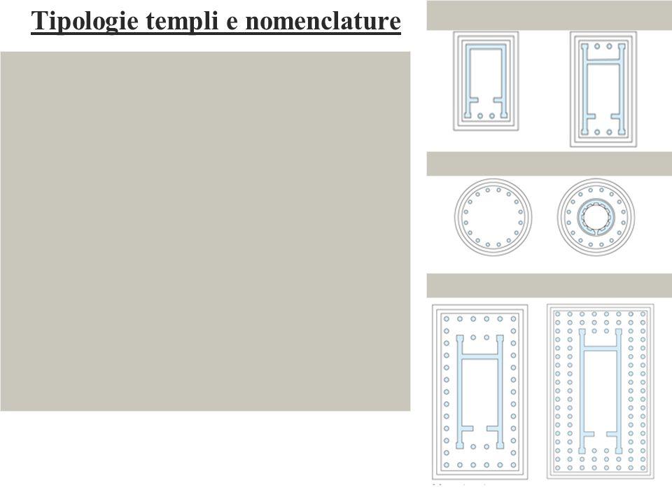 Tipologie templi e nomenclature 1_In Antis: Prende il nome dai due pilastri angolari (ante) costruite al prolungamento della muratura del naos. Spesso