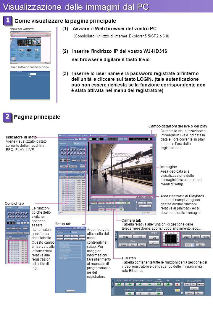 Visualizzazione delle immagini dal PC Come visualizzare la pagina principale (1) Avviare il Web browser del vostro PC (2) Inserire lindirizzo IP del v