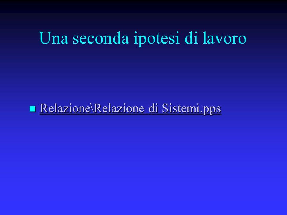 Una seconda ipotesi di lavoro Relazione\Relazione di Sistemi.pps Relazione\Relazione di Sistemi.pps Relazione\Relazione di Sistemi.pps Relazione\Relaz