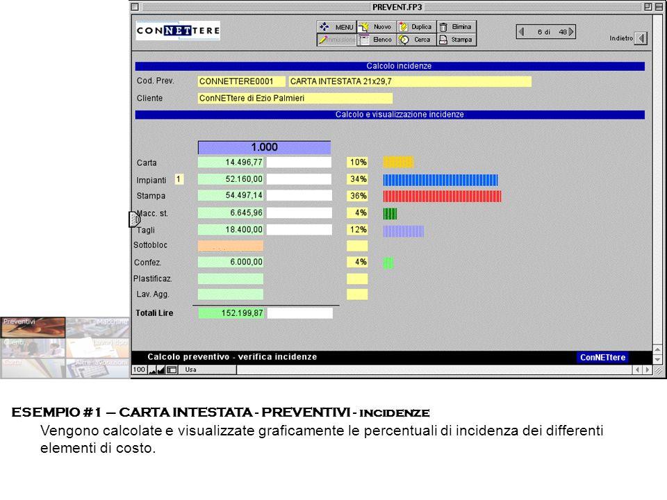 ESEMPIO #1 – CARTA INTESTATA - PREVENTIVI - incidenze Vengono calcolate e visualizzate graficamente le percentuali di incidenza dei differenti elementi di costo.