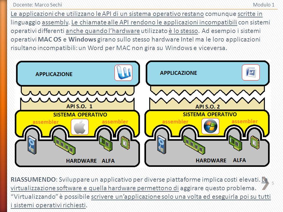 5 Docente: Marco Sechi Modulo 1 Le applicazioni che utilizzano le API di un sistema operativo restano comunque scritte in linguaggio assembly.