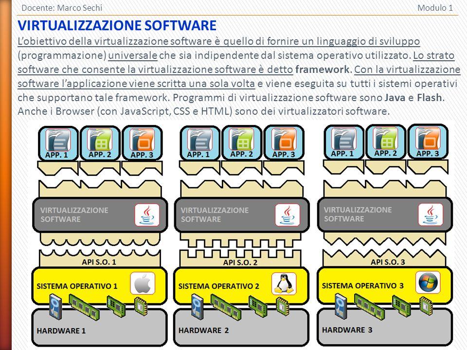 9 Docente: Marco Sechi Modulo 1 Lobiettivo della virtualizzazione software è quello di fornire un linguaggio di sviluppo (programmazione) universale che sia indipendente dal sistema operativo utilizzato.