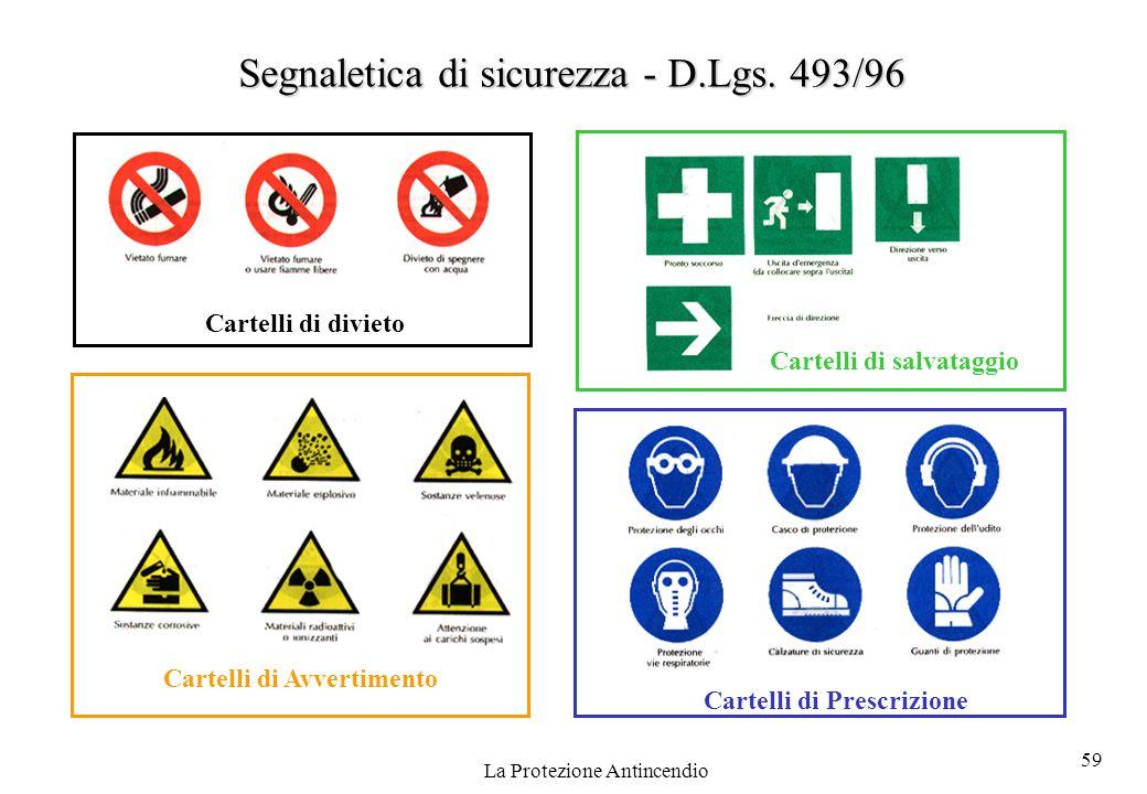 59 La Protezione Antincendio Cartelli di divieto Cartelli di salvataggio Cartelli di Avvertimento Cartelli di Prescrizione Segnaletica di sicurezza -