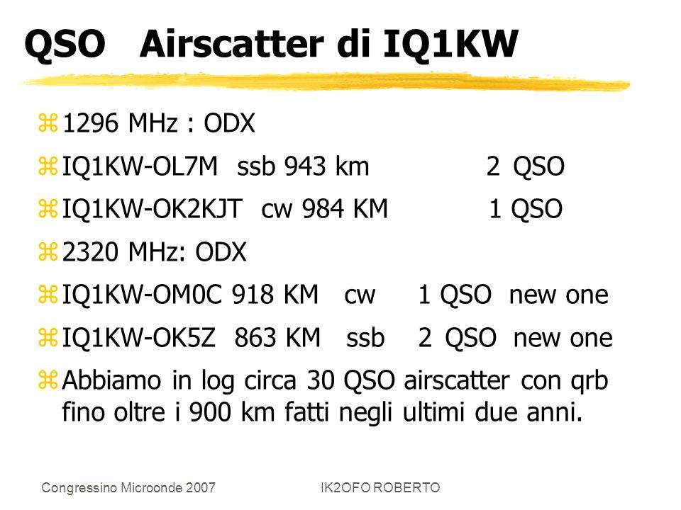 Congressino Microonde 2007IK2OFO ROBERTO QSO Airscatter di IQ1KW z1296 MHz : ODX zIQ1KW-OL7M ssb 943 km 2 QSO zIQ1KW-OK2KJT cw 984 KM 1 QSO z2320 MHz: