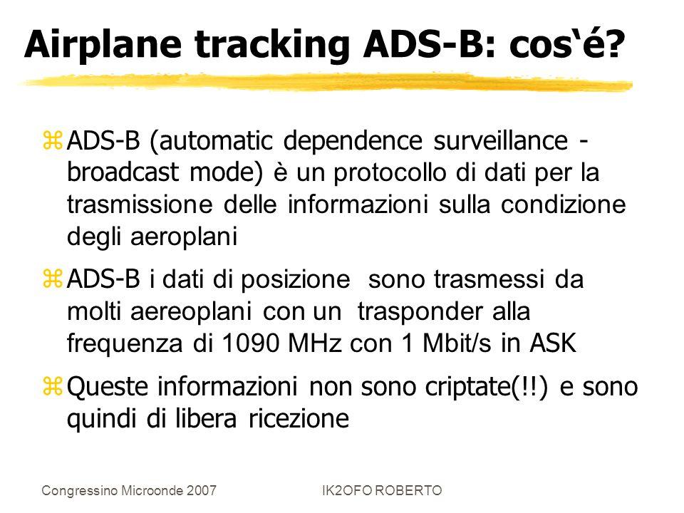 Congressino Microonde 2007IK2OFO ROBERTO Airplane tracking ADS-B: cosé? ADS-B (automatic dependence surveillance - broadcast mode) è un protocollo di