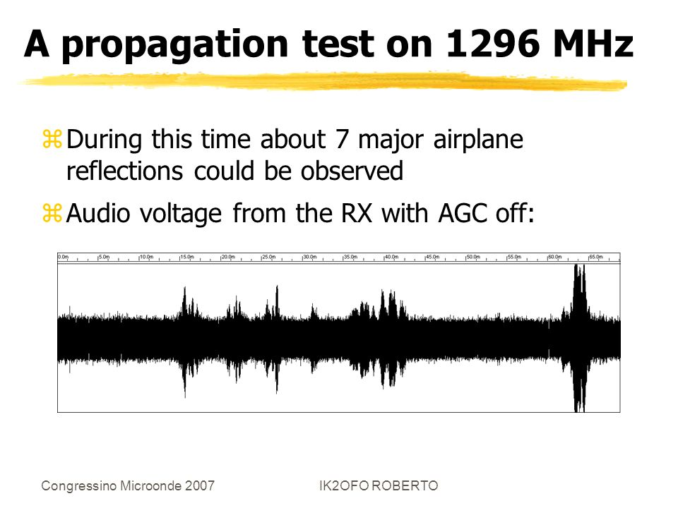 Congressino Microonde 2007IK2OFO ROBERTO A propagation test on 1296 MHz zDuring this time about 7 major airplane reflections could be observed zAudio