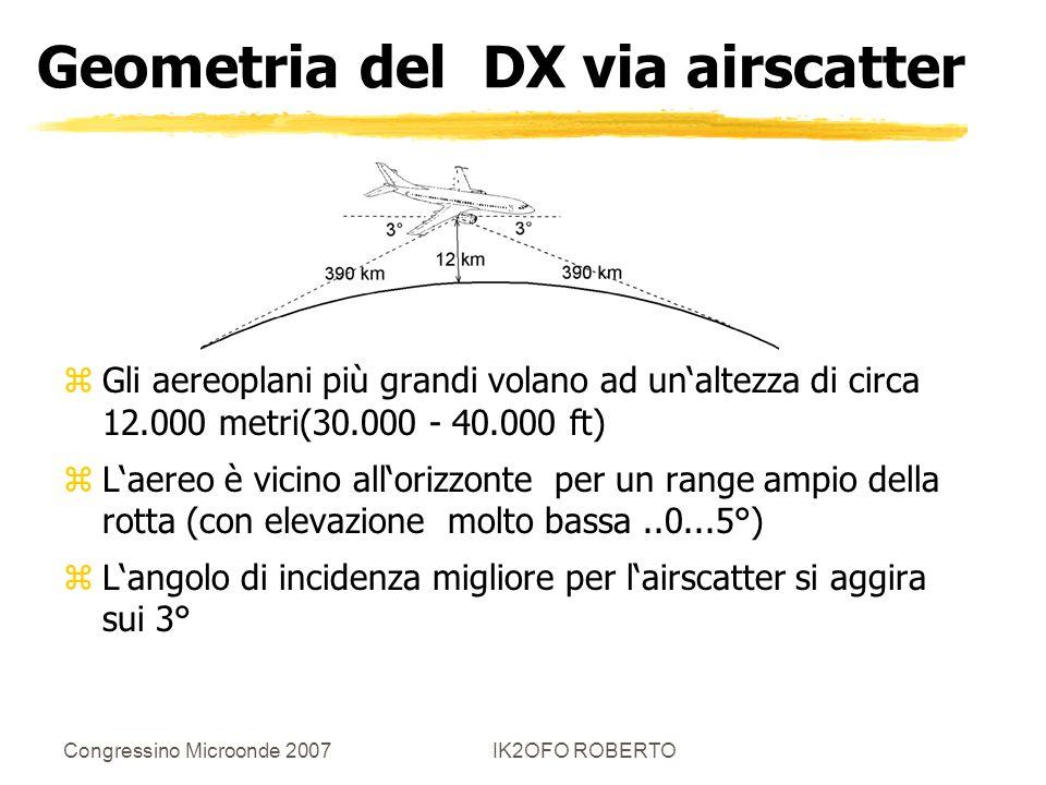 Congressino Microonde 2007IK2OFO ROBERTO Geometria del DX via airscatter zGli aereoplani più grandi volano ad unaltezza di circa 12.000 metri(30.000 -